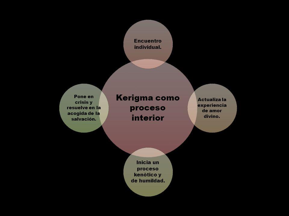 Kerigma como proceso interior
