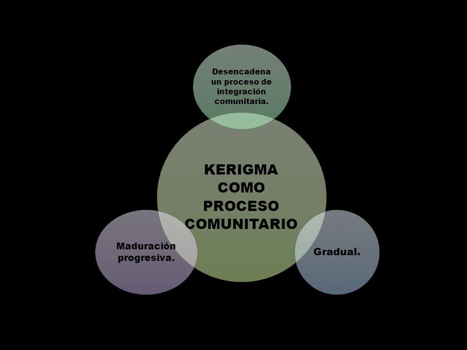 KERIGMA COMO PROCESO COMUNITARIO