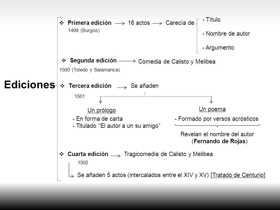 Ediciones - Título - Nombre de autor - Argumento Primera edición