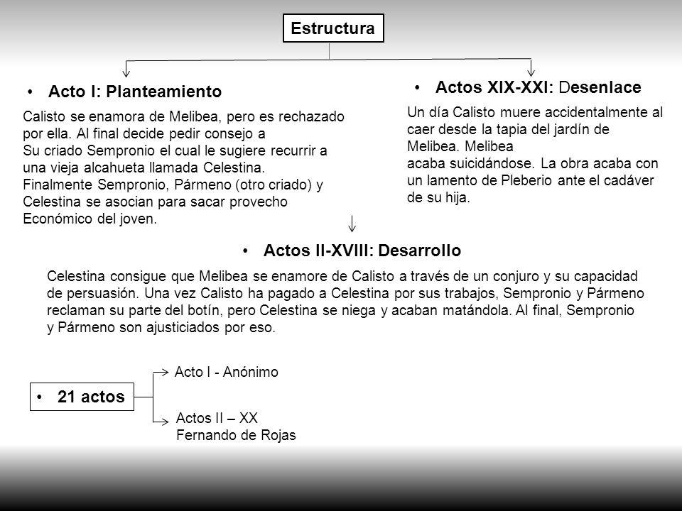 Actos II-XVIII: Desarrollo