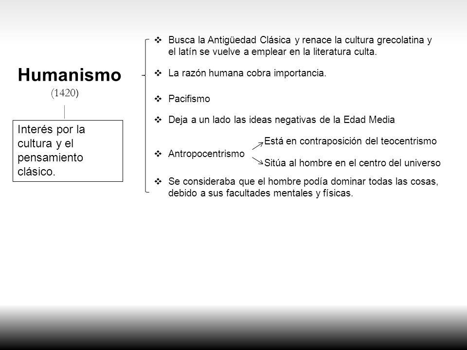 Humanismo (1420) Interés por la cultura y el pensamiento clásico.
