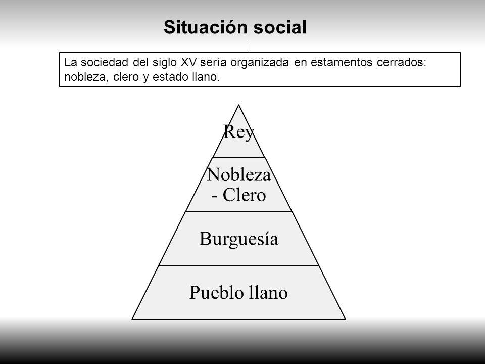 Rey Nobleza - Clero Burguesía Pueblo llano Situación social