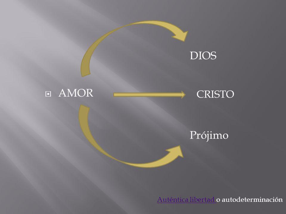 AMOR DIOS CRISTO Prójimo Auténtica libertad o autodeterminación