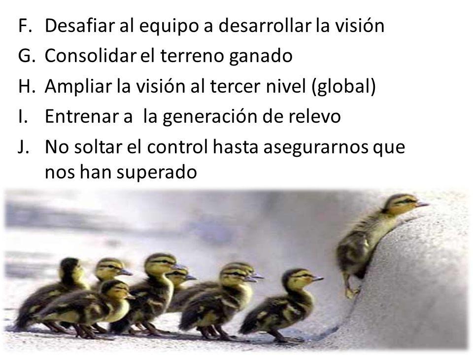 Desafiar al equipo a desarrollar la visión