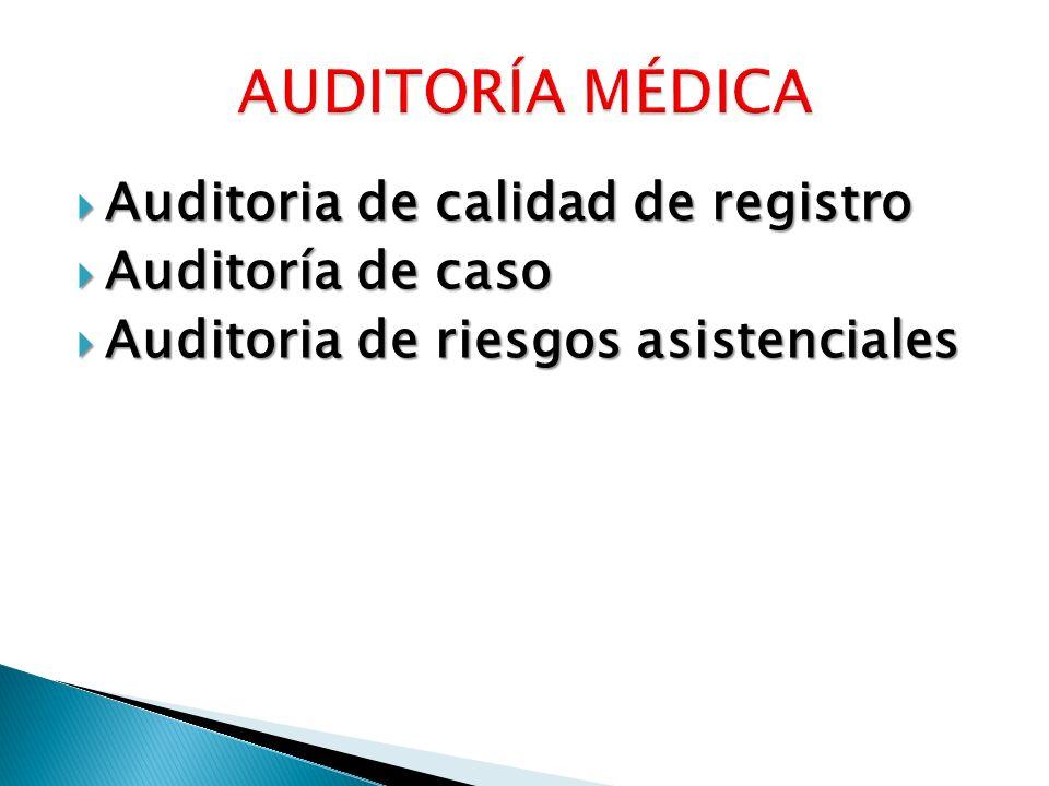 AUDITORÍA MÉDICA Auditoria de calidad de registro Auditoría de caso