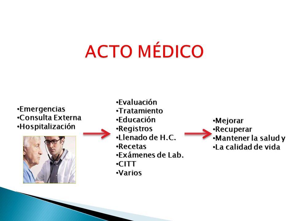 ACTO MÉDICO Evaluación Tratamiento Emergencias Educación
