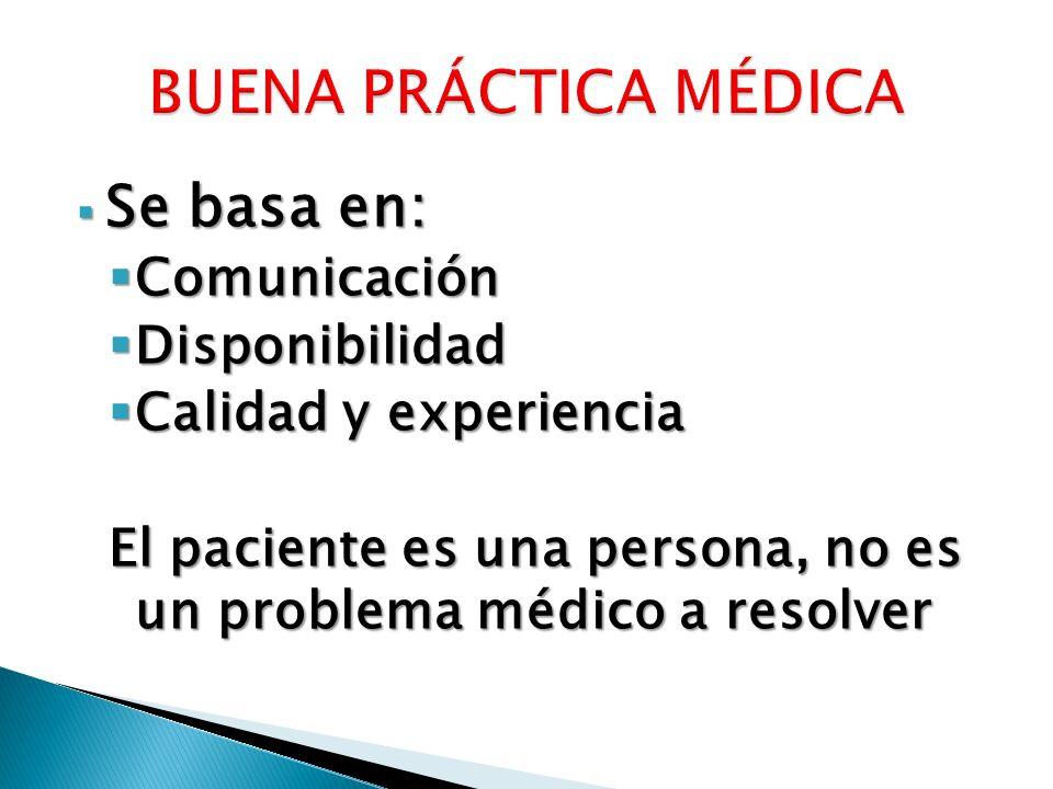BUENA PRÁCTICA MÉDICA Se basa en: Comunicación Disponibilidad