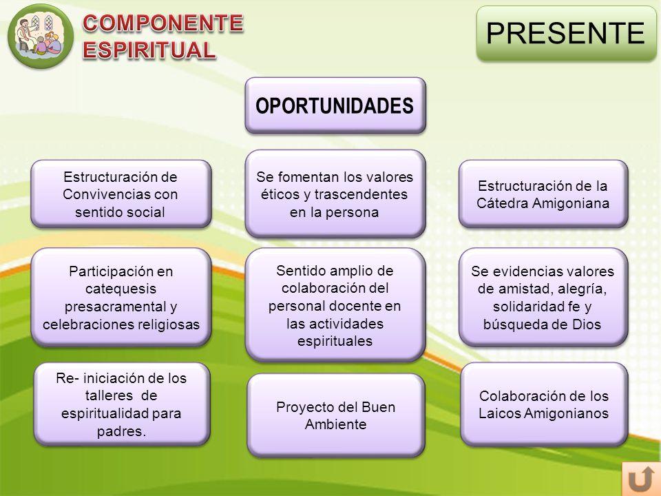 PRESENTE COMPONENTE ESPIRITUAL OPORTUNIDADES