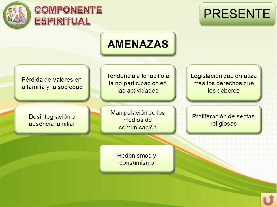 PRESENTE AMENAZAS COMPONENTE ESPIRITUAL