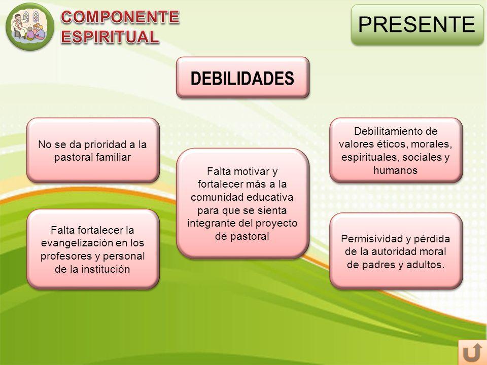 PRESENTE DEBILIDADES COMPONENTE ESPIRITUAL