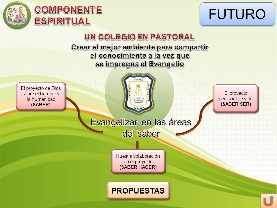 FUTURO COMPONENTE ESPIRITUAL Evangelizar en las áreas del saber