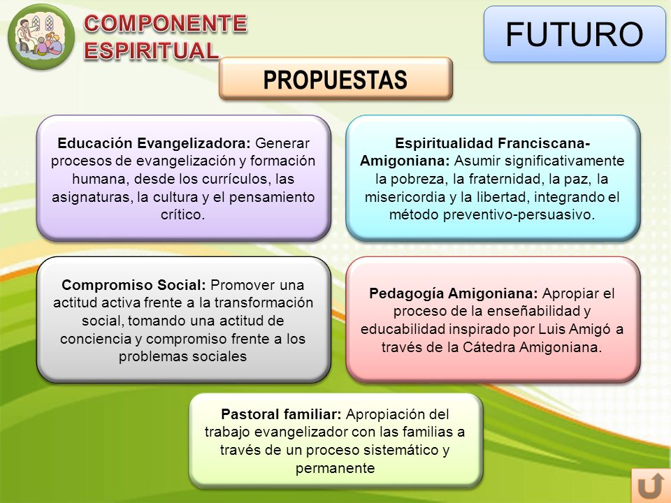 FUTURO PROPUESTAS COMPONENTE ESPIRITUAL