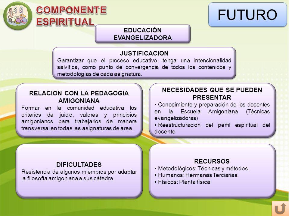 FUTURO COMPONENTE ESPIRITUAL EDUCACIÓN EVANGELIZADORA JUSTIFICACION