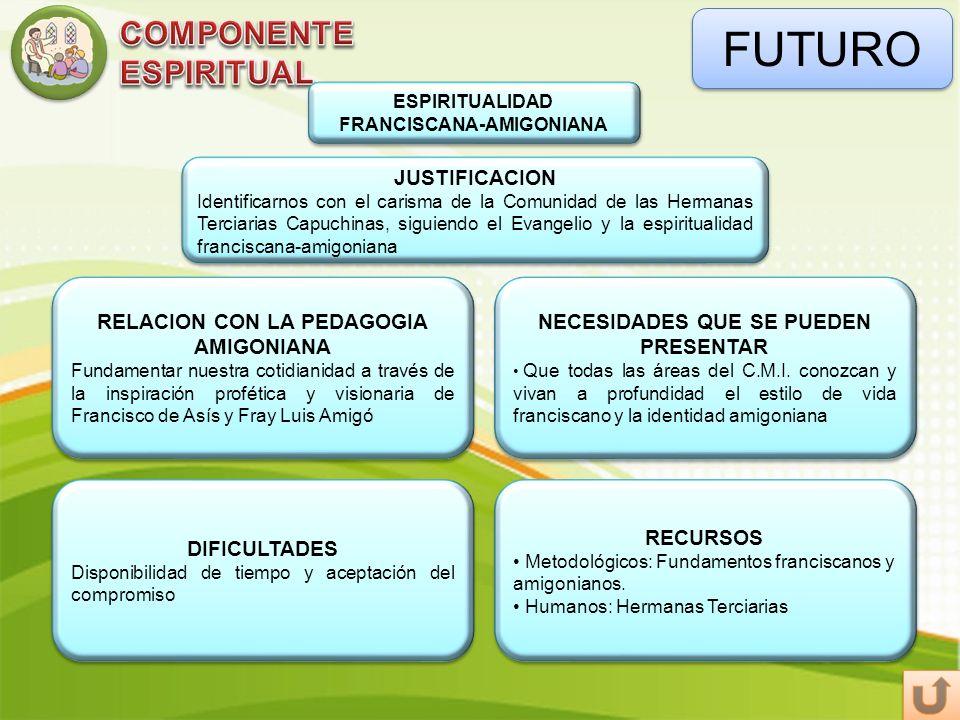 FUTURO COMPONENTE ESPIRITUAL JUSTIFICACION