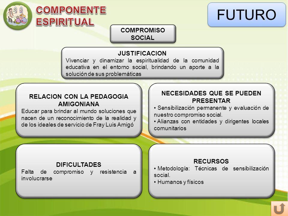 FUTURO COMPONENTE ESPIRITUAL COMPROMISO SOCIAL JUSTIFICACION