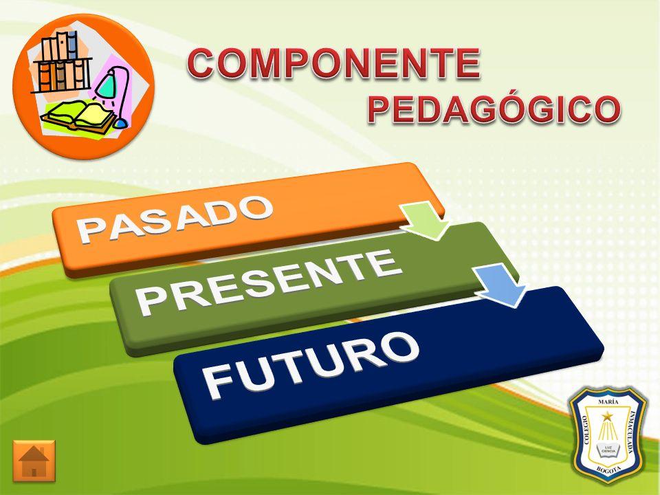 COMPONENTE PEDAGÓGICO PASADO PRESENTE FUTURO