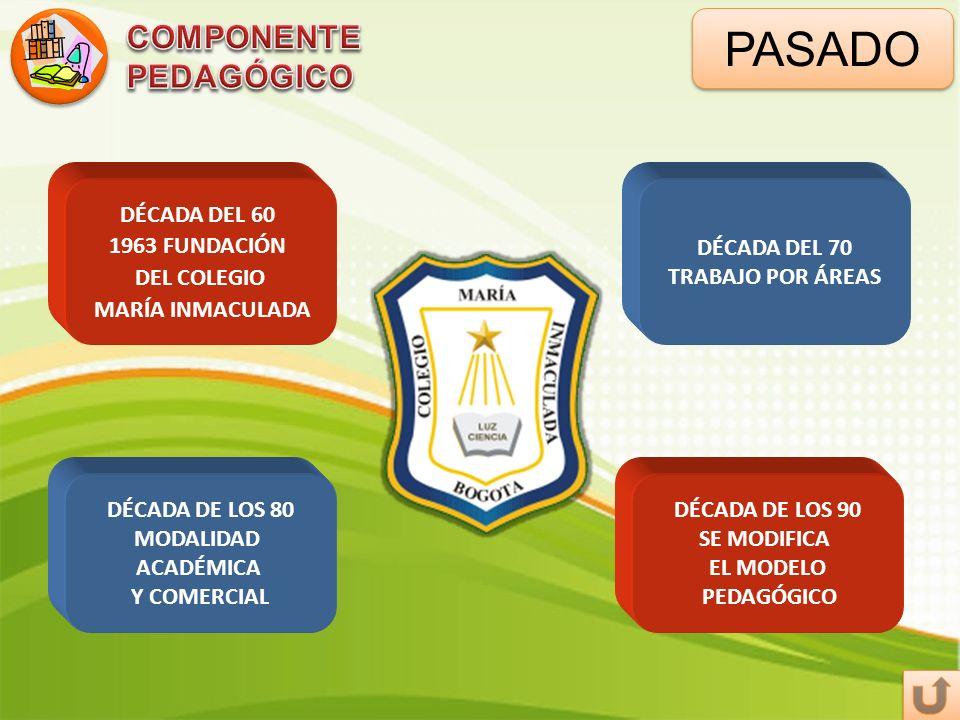PASADO COMPONENTE PEDAGÓGICO DÉCADA DEL 60 1963 FUNDACIÓN DEL COLEGIO