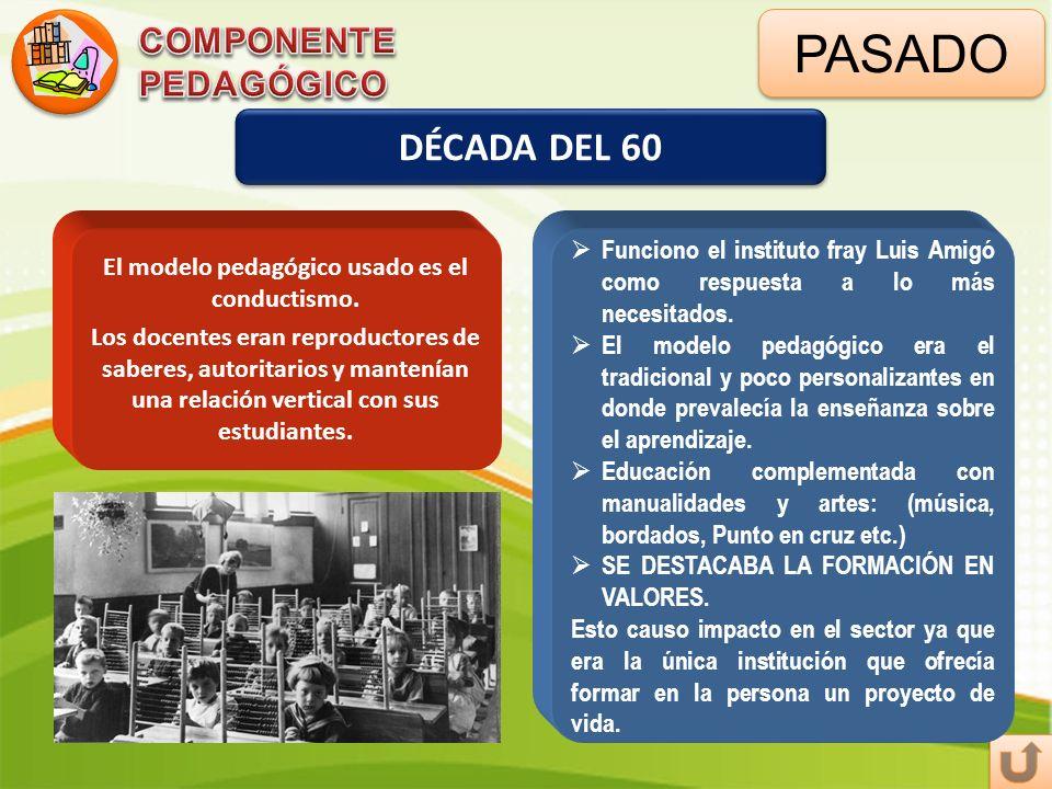 El modelo pedagógico usado es el conductismo.