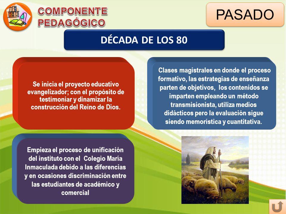 PASADO DÉCADA DE LOS 80 COMPONENTE PEDAGÓGICO