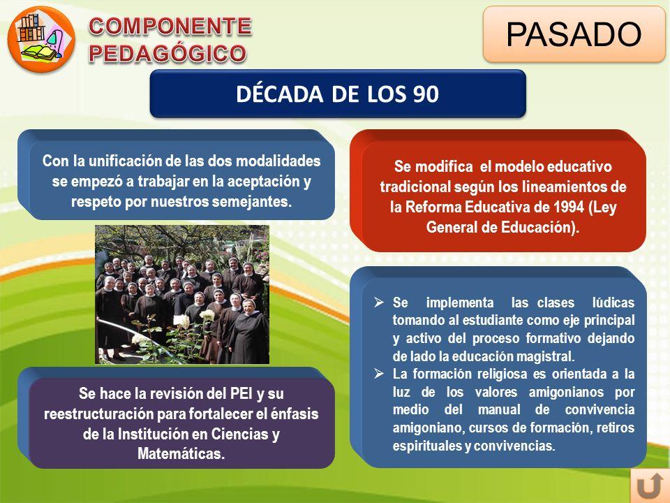 PASADO DÉCADA DE LOS 90 COMPONENTE PEDAGÓGICO