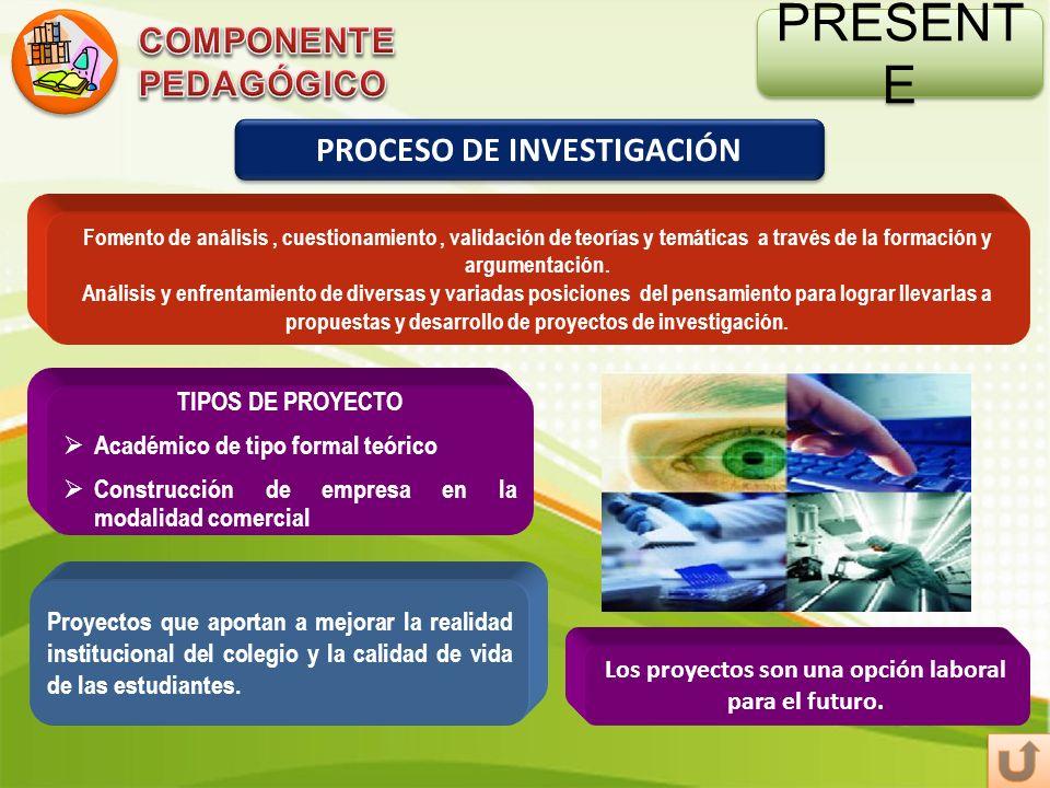 PRESENTE COMPONENTE PEDAGÓGICO PROCESO DE INVESTIGACIÓN