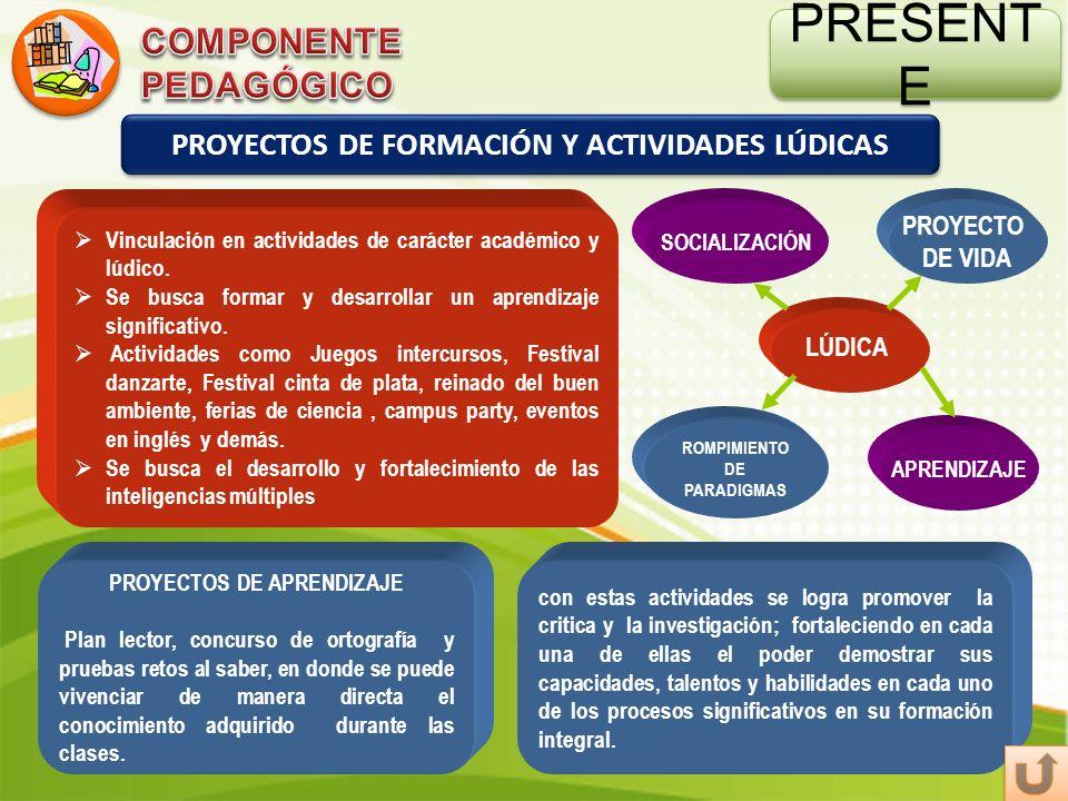 PROYECTOS DE FORMACIÓN Y ACTIVIDADES LÚDICAS PROYECTOS DE APRENDIZAJE