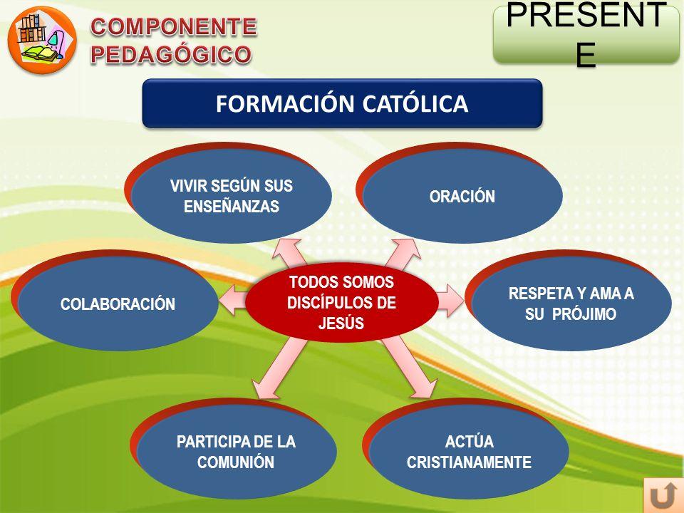 PRESENTE FORMACIÓN CATÓLICA COMPONENTE PEDAGÓGICO