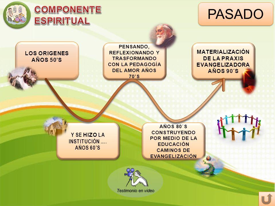 PASADO COMPONENTE ESPIRITUAL LOS ORIGENES AÑOS 50'S