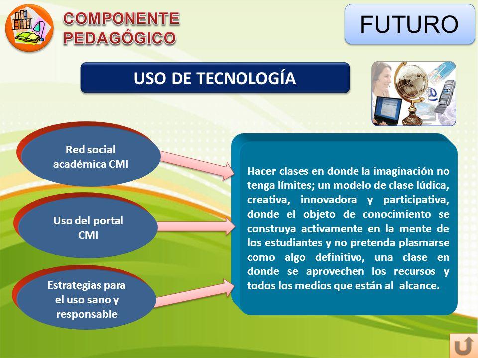 Red social académica CMI Estrategias para el uso sano y responsable