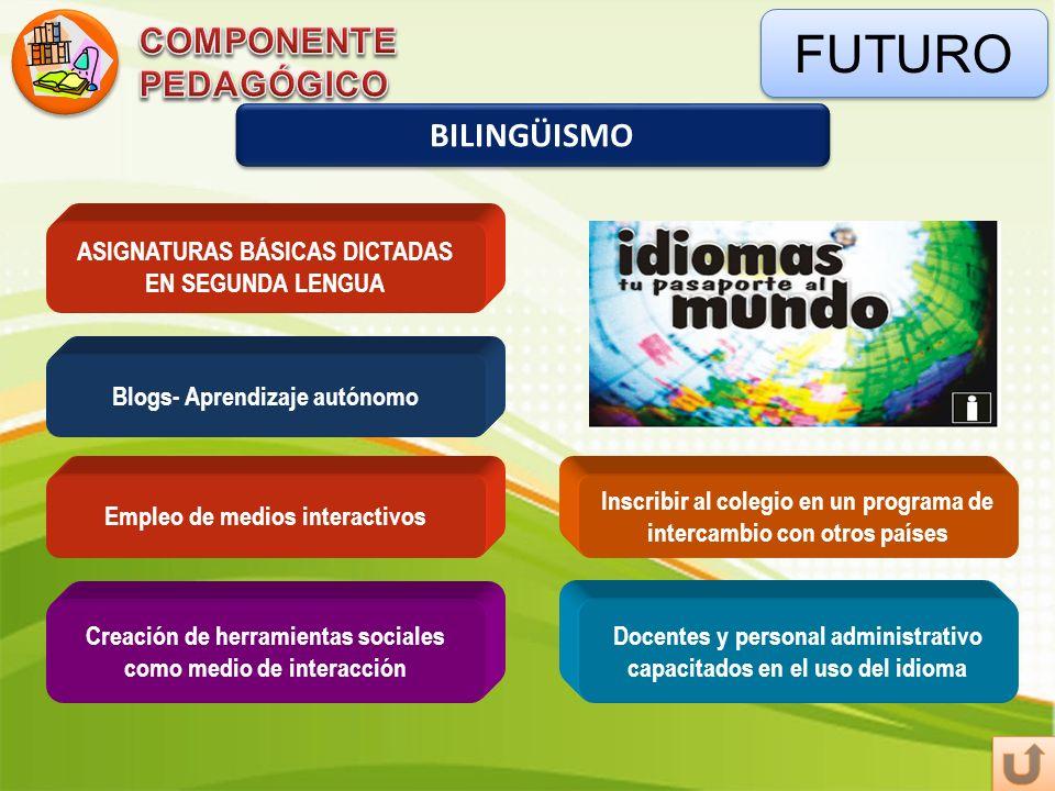 FUTURO COMPONENTE PEDAGÓGICO BILINGÜISMO