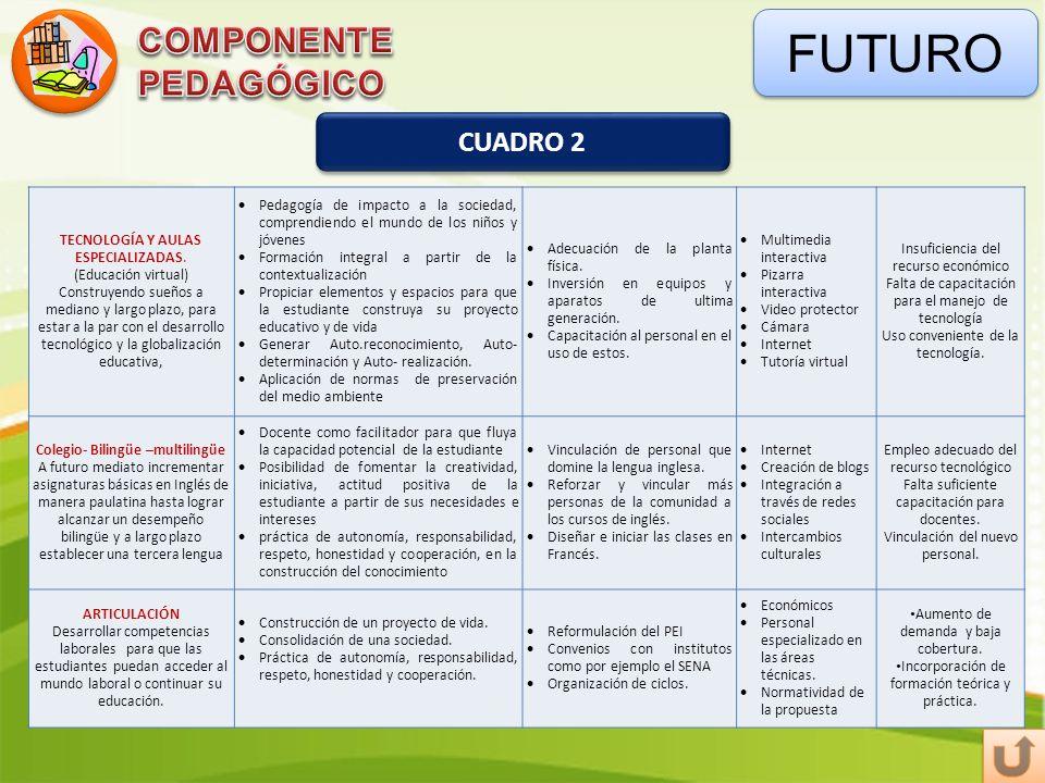 Colegio- Bilingüe –multilingüe