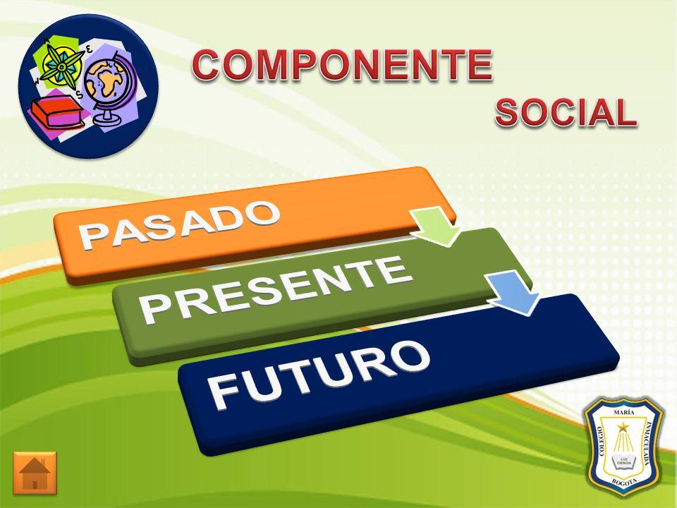 COMPONENTE SOCIAL PASADO PRESENTE FUTURO