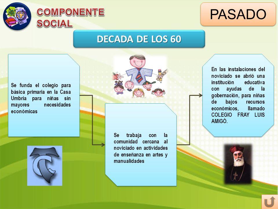 PASADO DECADA DE LOS 60 COMPONENTE SOCIAL