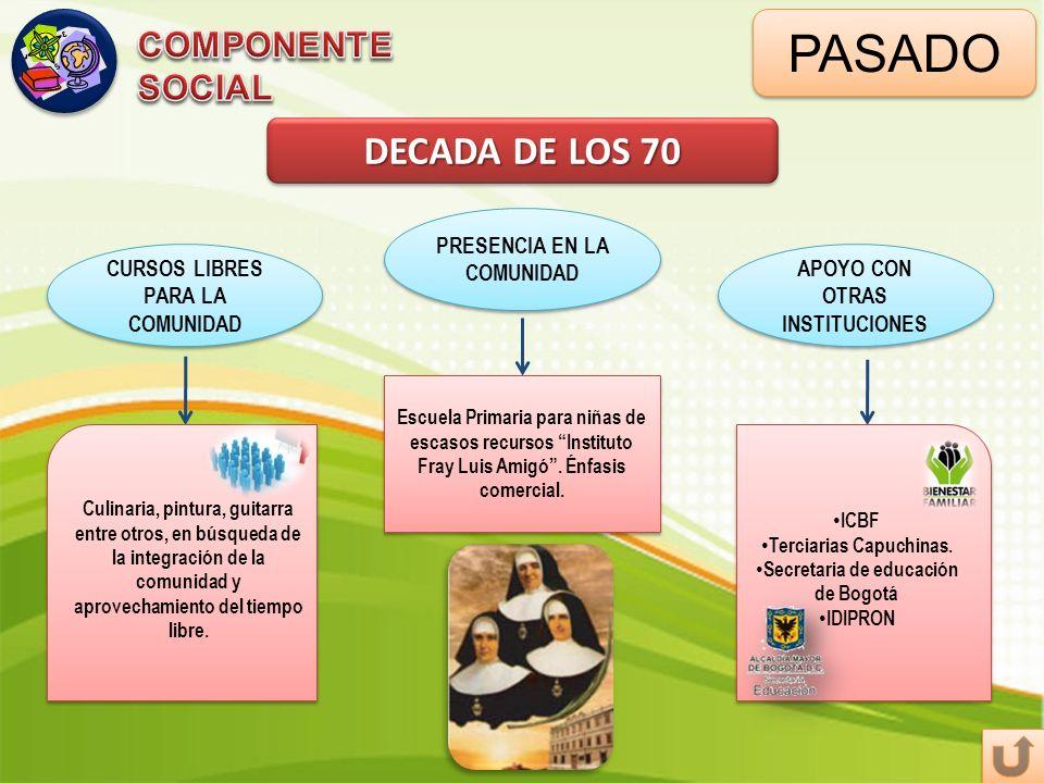 PASADO DECADA DE LOS 70 COMPONENTE SOCIAL PRESENCIA EN LA COMUNIDAD