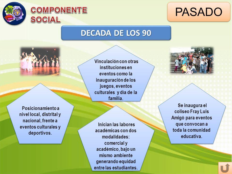 PASADO DECADA DE LOS 90 COMPONENTE SOCIAL