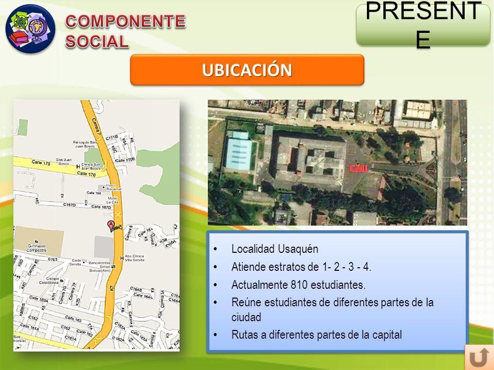PRESENTE UBICACIÓN COMPONENTE SOCIAL Localidad Usaquén