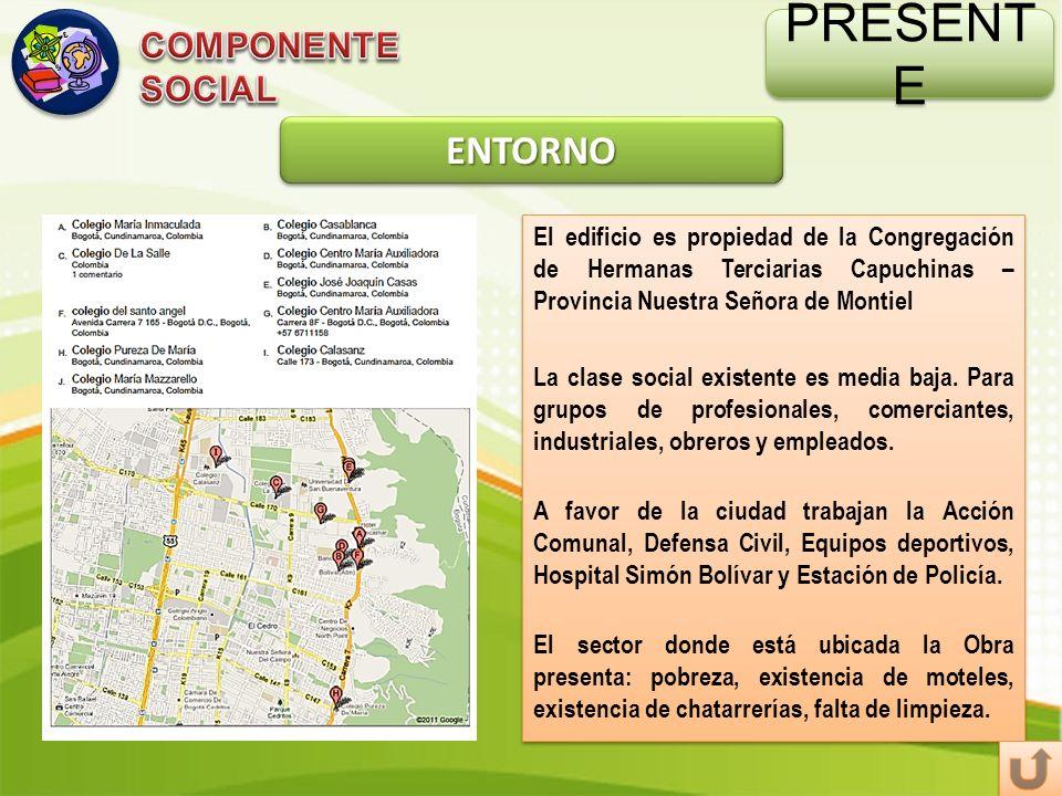 PRESENTE ENTORNO COMPONENTE SOCIAL