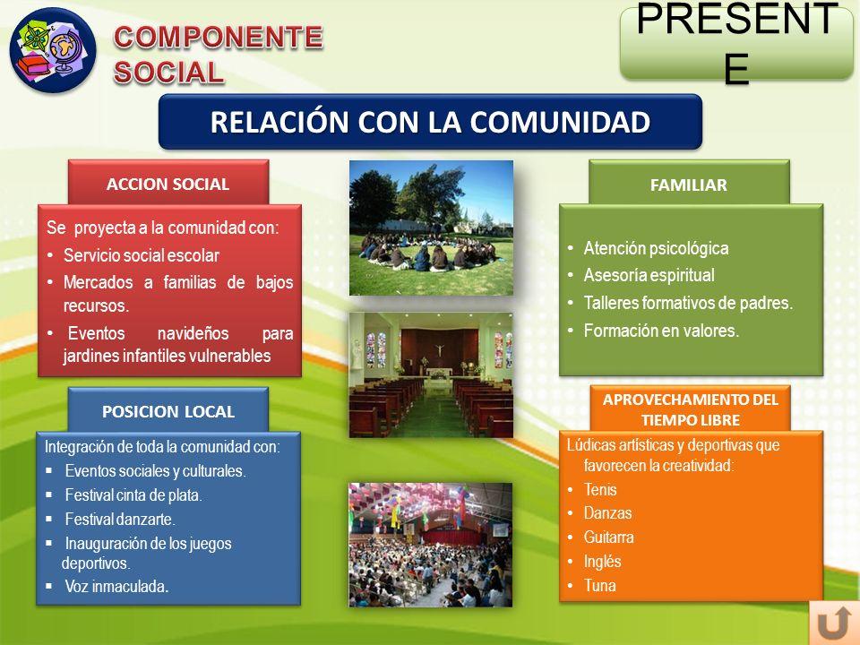 RELACIÓN CON LA COMUNIDAD