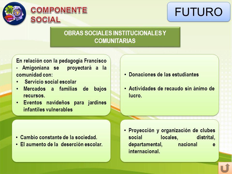 OBRAS SOCIALES INSTITUCIONALES Y COMUNITARIAS