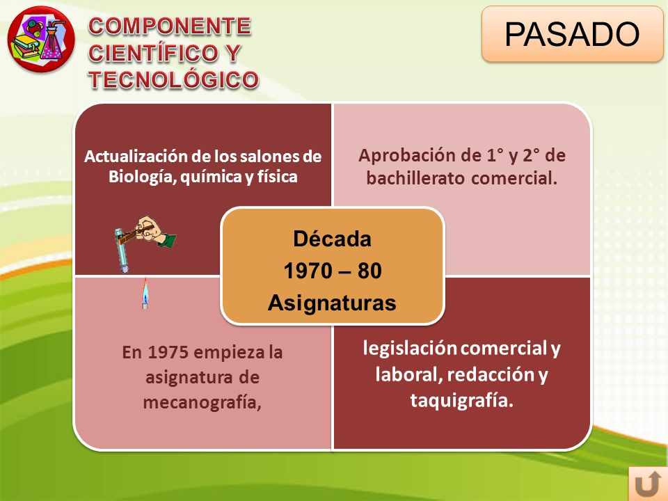 PASADO COMPONENTE CIENTÍFICO Y TECNOLÓGICO Década 1970 – 80