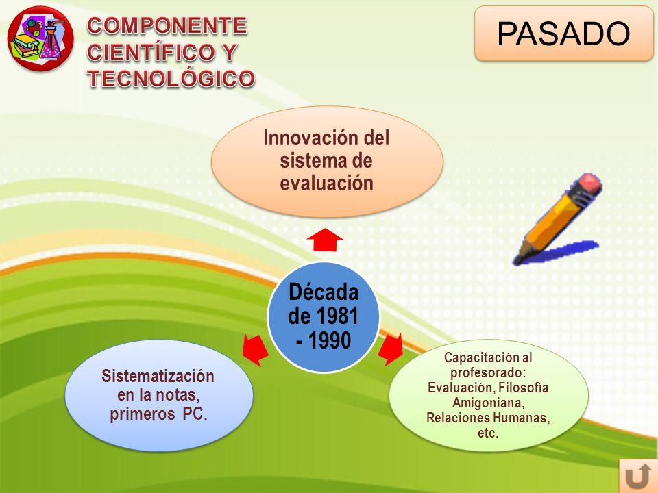 PASADO COMPONENTE CIENTÍFICO Y TECNOLÓGICO
