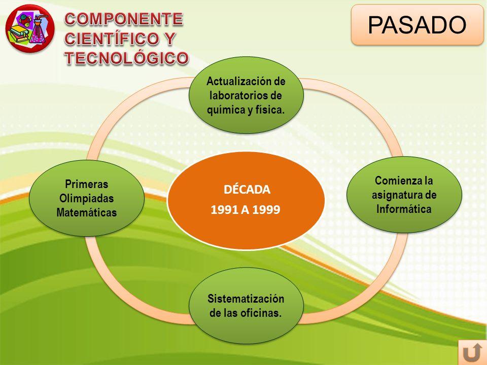 PASADO COMPONENTE CIENTÍFICO Y TECNOLÓGICO 1991 A 1999 DÉCADA