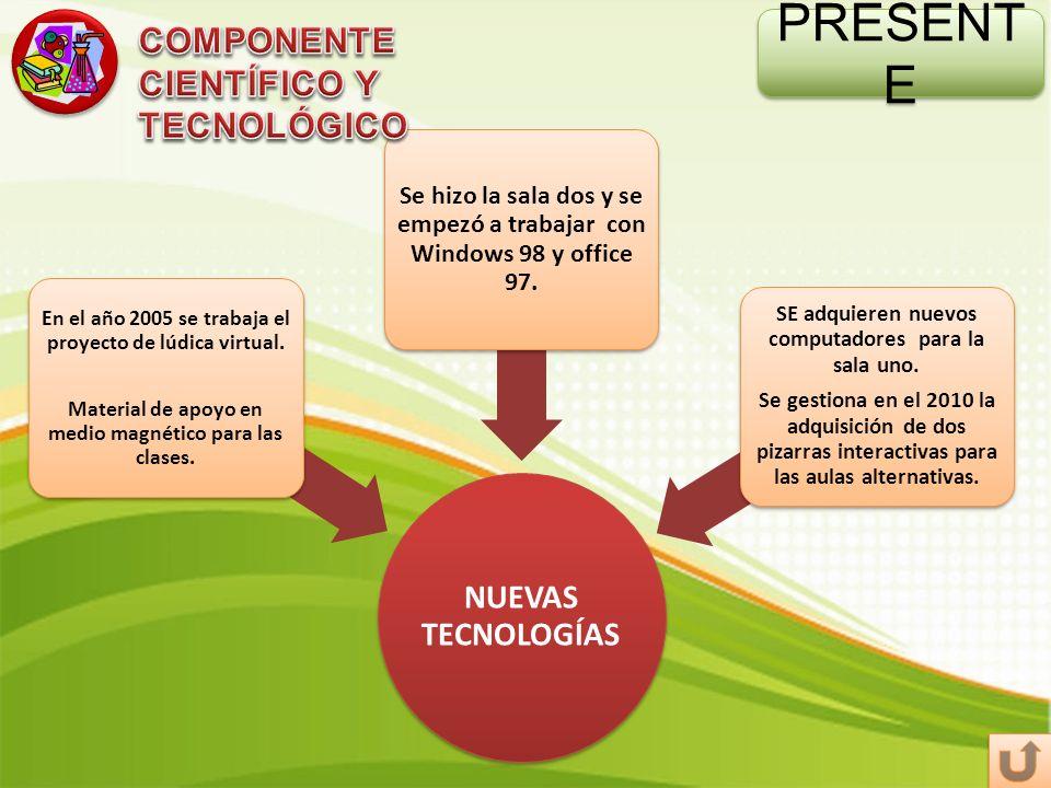 PRESENTE COMPONENTE CIENTÍFICO Y TECNOLÓGICO