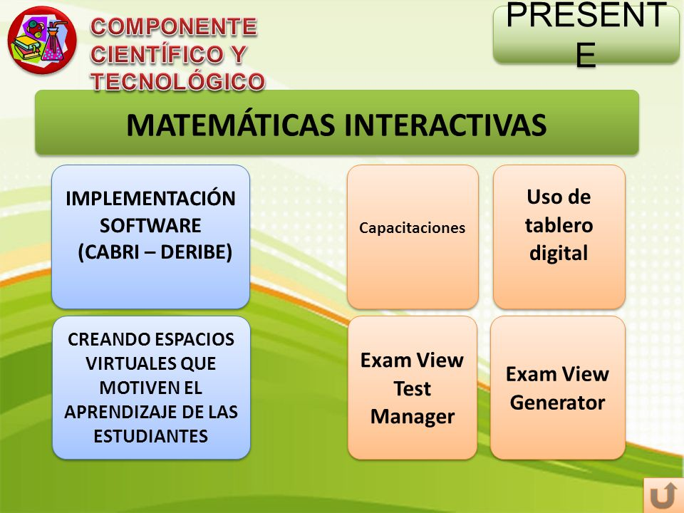 MATEMÁTICAS INTERACTIVAS IMPLEMENTACIÓN SOFTWARE
