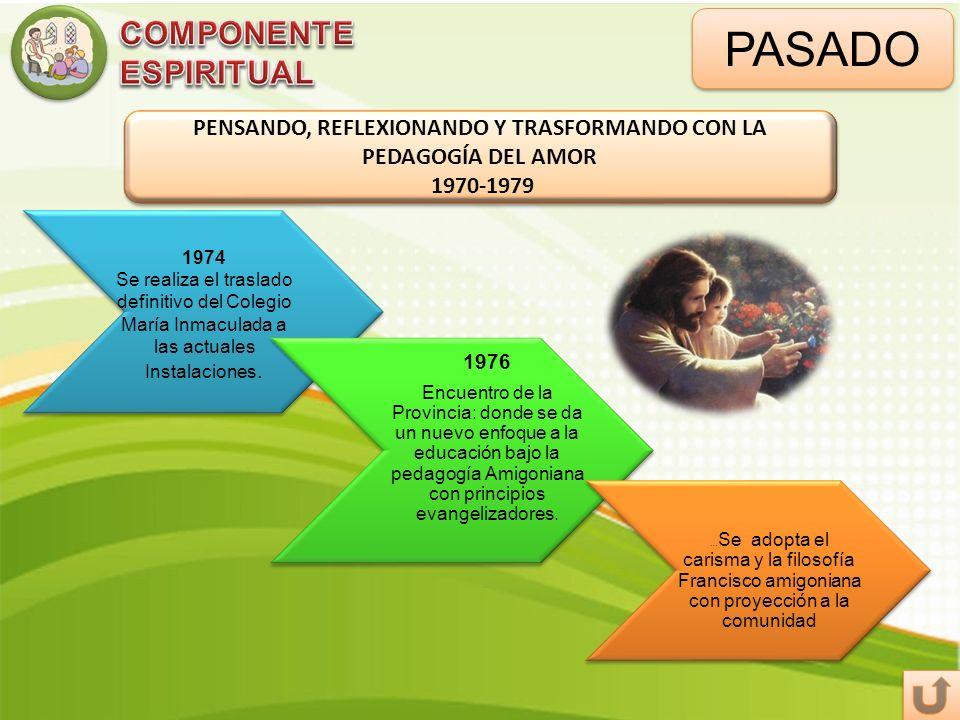 PENSANDO, REFLEXIONANDO Y TRASFORMANDO CON LA PEDAGOGÍA DEL AMOR