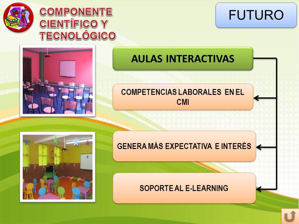 COMPETENCIAS LABORALES EN EL CMI GENERA MÁS EXPECTATIVA E INTERÉS