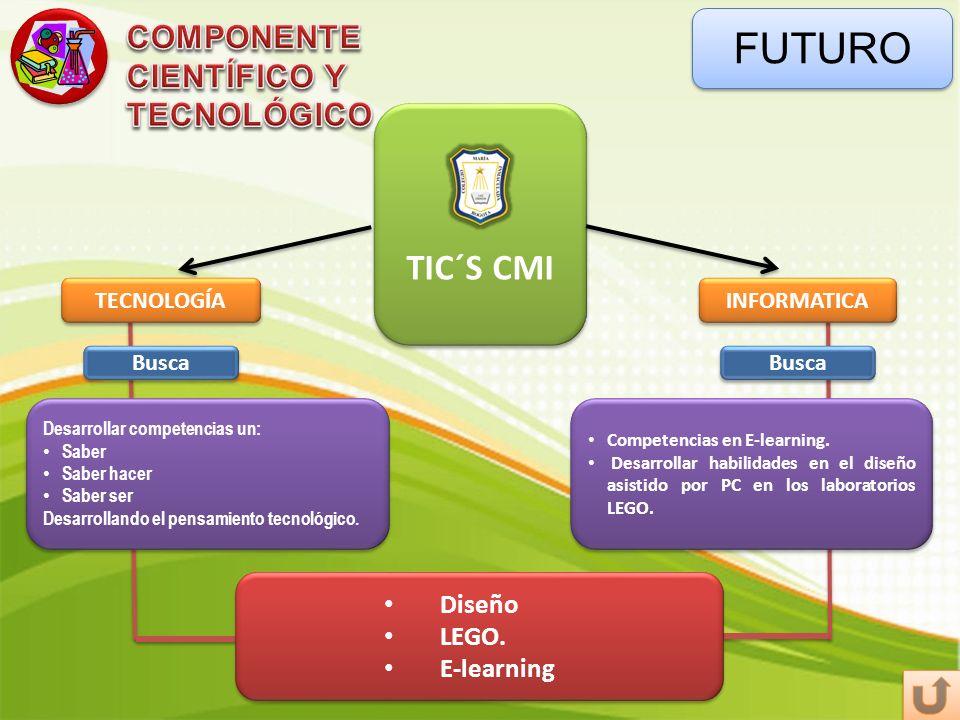 FUTURO TIC´S CMI COMPONENTE CIENTÍFICO Y TECNOLÓGICO Diseño LEGO.