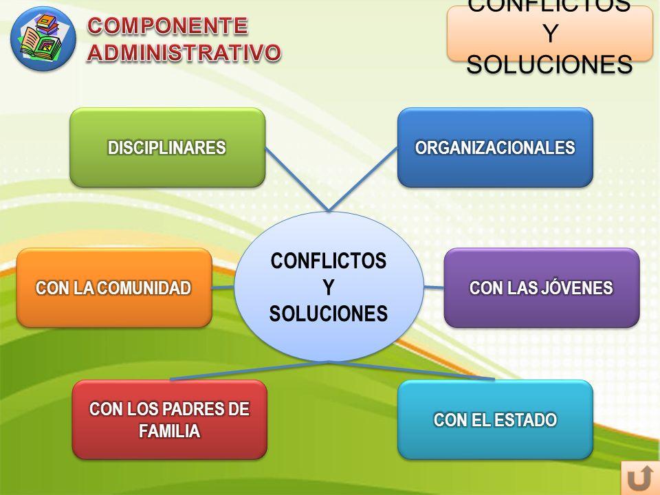CONFLICTOS Y SOLUCIONES CON LOS PADRES DE FAMILIA