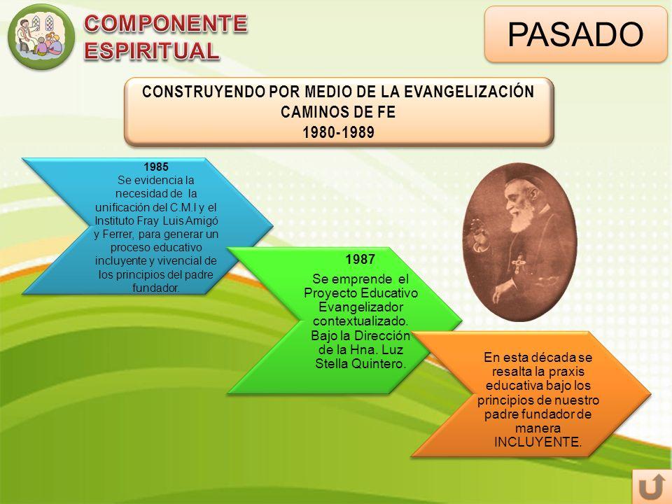 CONSTRUYENDO POR MEDIO DE LA EVANGELIZACIÓN CAMINOS DE FE