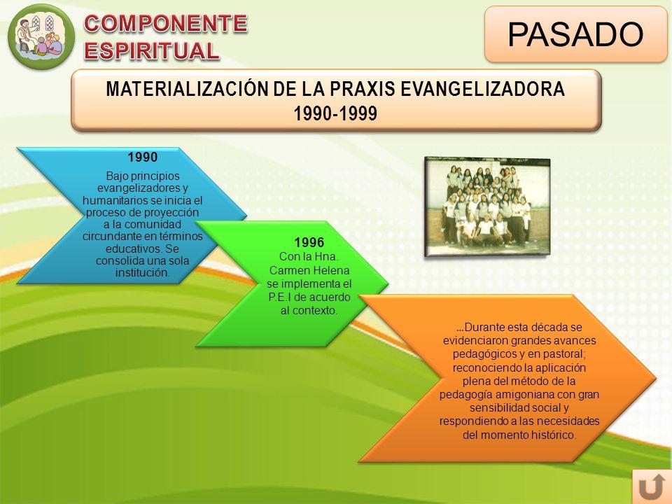 MATERIALIZACIÓN DE LA PRAXIS EVANGELIZADORA
